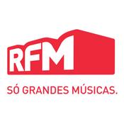 RFM - Pensa Rápido