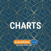 sunshine live - Charts